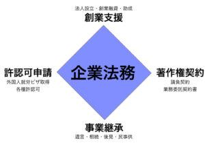 %e3%83%81%e3%83%a3%e3%83%bc%e3%83%88-001
